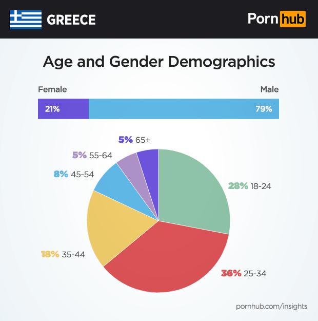 Порносайты грец