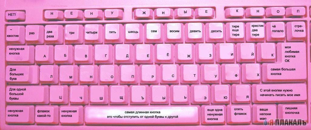 Прикольные картинки через клавиатуру