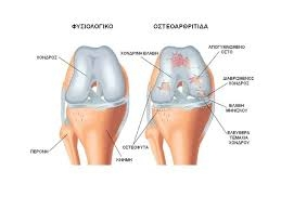 Ортопед-хирург-травматолог Сопилидис Георгий