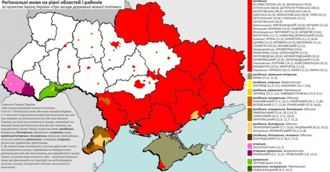 Четыре страны ЕС в т.ч Греция обратятся в ОБСЕ из-за украинского закона об образовании