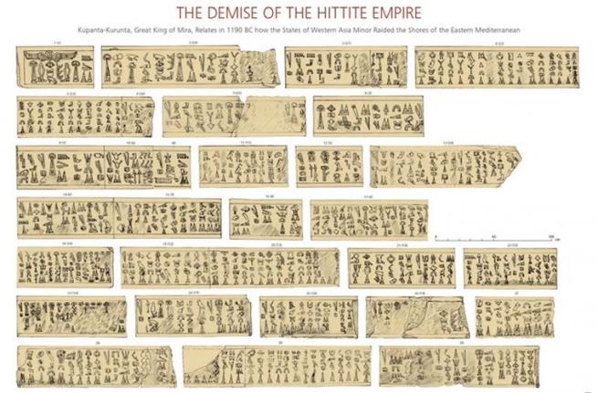 Расшифрована загадочная надпись на языке, на котором говорили троянцы