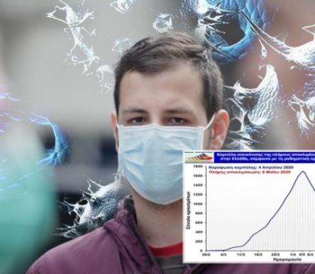 Когда коронавирус даст нам вздохнуть?