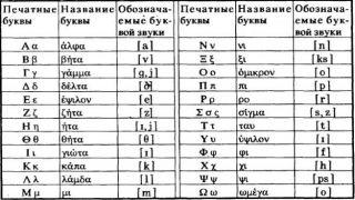 Как выучить греческий алфавит с помощью стихов