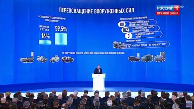 Пентагон: Стратегия США учитывает озвученные Путиным новые военные мощности Российской Федерации